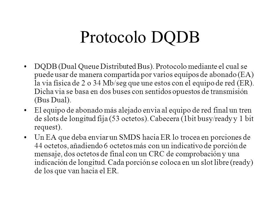 Protocolo DQDB DQDB (Dual Queue Distributed Bus). Protocolo mediante el cual se puede usar de manera compartida por varios equipos de abonado (EA) la