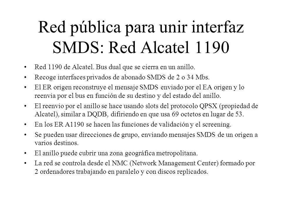 Red pública para unir interfaz SMDS: Red Alcatel 1190 Red 1190 de Alcatel. Bus dual que se cierra en un anillo. Recoge interfaces privados de abonado