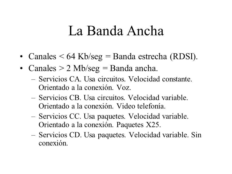 La Banda Ancha Canales < 64 Kb/seg = Banda estrecha (RDSI). Canales > 2 Mb/seg = Banda ancha. –Servicios CA. Usa circuitos. Velocidad constante. Orien