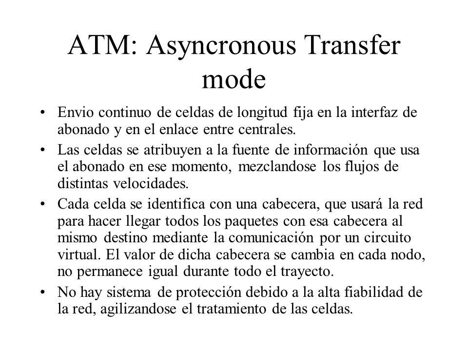 ATM: Asyncronous Transfer mode Envio continuo de celdas de longitud fija en la interfaz de abonado y en el enlace entre centrales. Las celdas se atrib