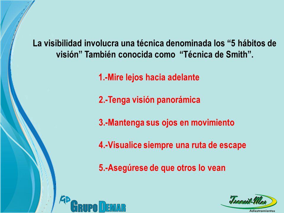 La visibilidad involucra una técnica denominada los 5 hábitos de visión También conocida como Técnica de Smith. 1.-Mire lejos hacia adelante 2.-Tenga