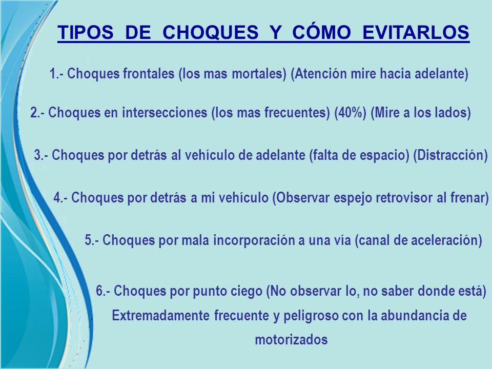 TIPOS DE CHOQUES Y CÓMO EVITARLOS 1.- Choques frontales (los mas mortales) (Atención mire hacia adelante) 2.- Choques en intersecciones (los mas frecu