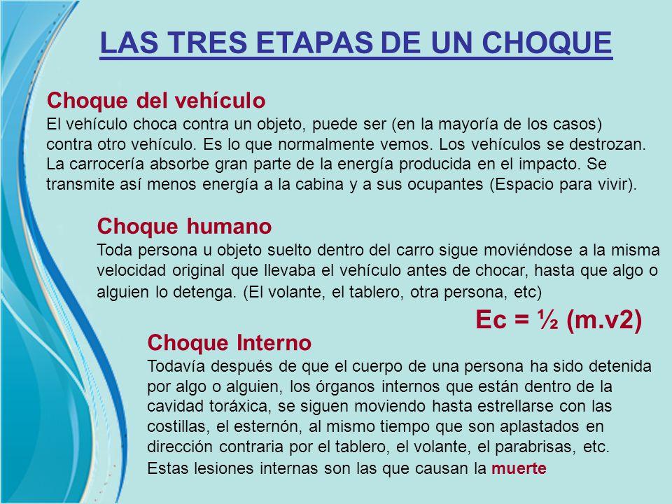 LAS TRES ETAPAS DE UN CHOQUE Choque del vehículo El vehículo choca contra un objeto, puede ser (en la mayoría de los casos) contra otro vehículo. Es l