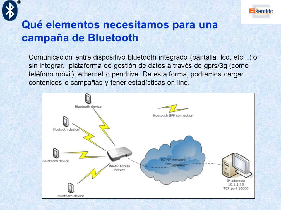 Qué elementos necesitamos para una campaña de Bluetooth Comunicación entre dispositivo bluetooth integrado (pantalla, lcd, etc...) o sin integrar, plataforma de gestión de datos a través de gprs/3g (como teléfono móvil), ethernet o pendrive.