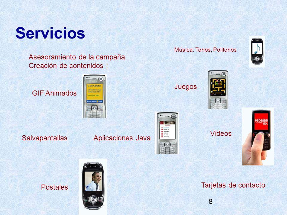 Servicio de descarga de contenidos bajo demanda PORTAL TURÍSTICO EN GUÍA JAVA 1- Los ciudadanos comienzan el proceso buscando el Bluetooth con su móvil (ZONA BLUE).