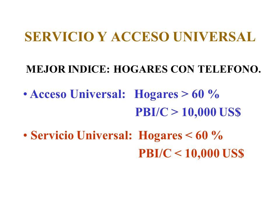 SERVICIO Y ACCESO UNIVERSAL MEJOR INDICE: HOGARES CON TELEFONO.