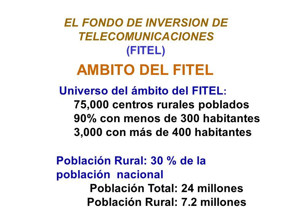 EL FONDO DE INVERSION DE TELECOMUNICACIONES (FITEL) AMBITO DEL FITEL Universo del ámbito del FITEL : 75,000 centros rurales poblados 90% con menos de 300 habitantes 3,000 con más de 400 habitantes Población Rural: 30 % de la población nacional Población Total: 24 millones Población Rural: 7.2 millones