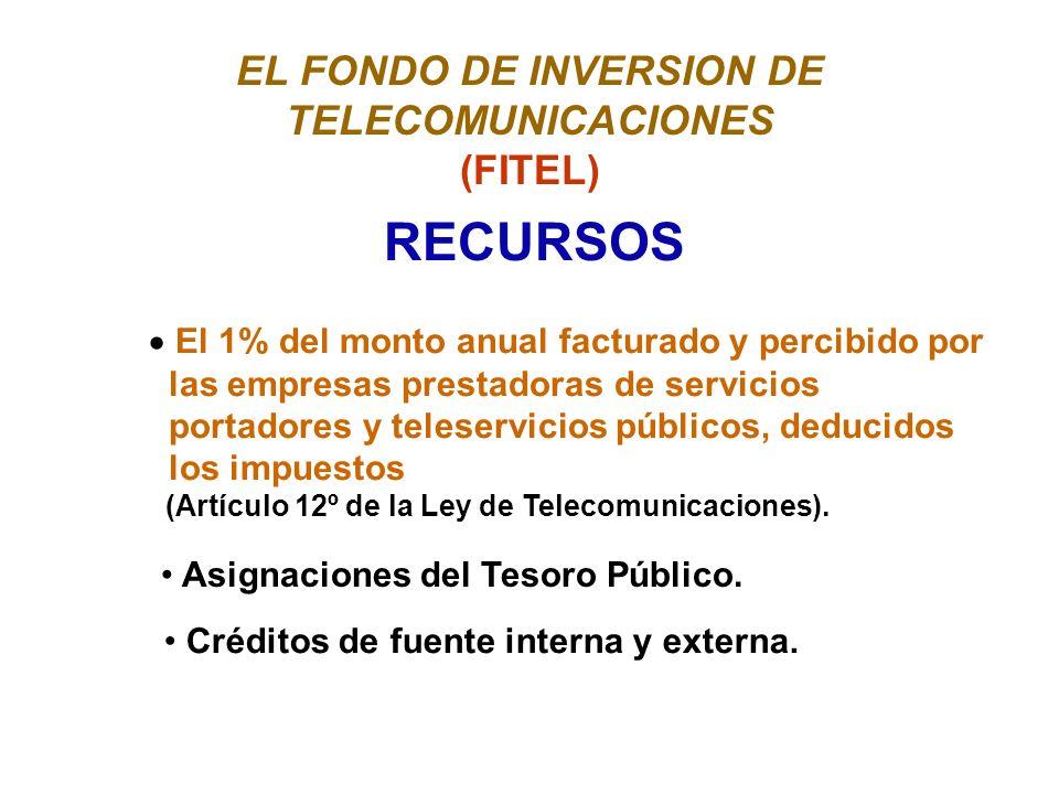 EL FONDO DE INVERSION DE TELECOMUNICACIONES (FITEL) RECURSOS El 1% del monto anual facturado y percibido por las empresas prestadoras de servicios portadores y teleservicios públicos, deducidos los impuestos (Artículo 12º de la Ley de Telecomunicaciones).