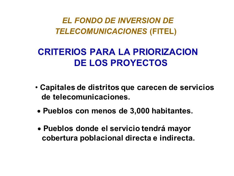 EL FONDO DE INVERSION DE TELECOMUNICACIONES (FITEL) CRITERIOS PARA LA PRIORIZACION DE LOS PROYECTOS Capitales de distritos que carecen de servicios de telecomunicaciones.