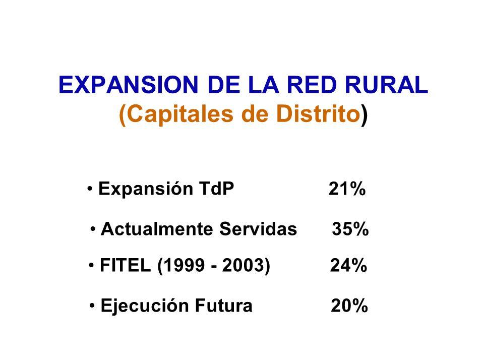 EXPANSION DE LA RED RURAL (Capitales de Distrito) Expansión TdP 21% Actualmente Servidas 35% FITEL (1999 - 2003) 24% Ejecución Futura20%