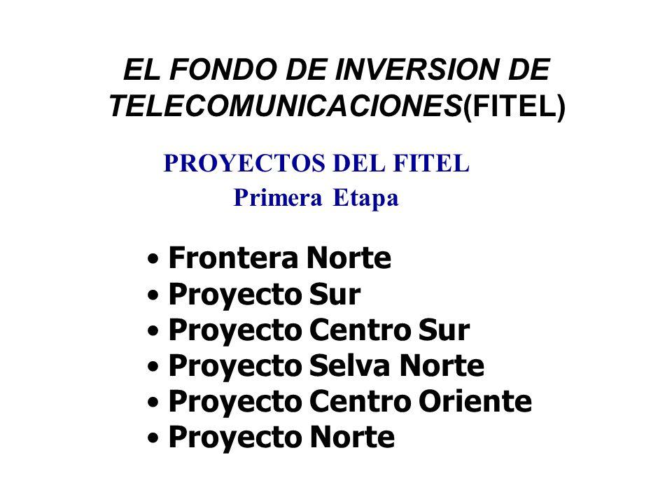 EL FONDO DE INVERSION DE TELECOMUNICACIONES(FITEL) PROYECTOS DEL FITEL Primera Etapa Frontera Norte Proyecto Sur Proyecto Centro Sur Proyecto Selva Norte Proyecto Centro Oriente Proyecto Norte