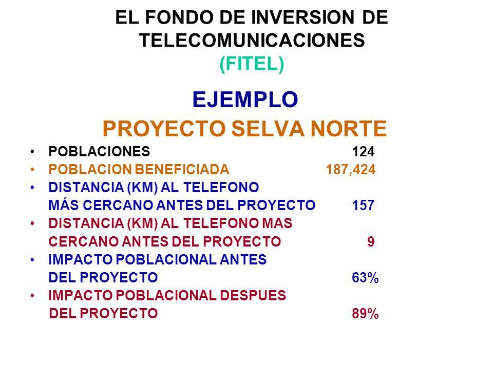 EL FONDO DE INVERSION DE TELECOMUNICACIONES (FITEL) EJEMPLO PROYECTO SELVA NORTE POBLACIONES 124 POBLACION BENEFICIADA187,424 DISTANCIA (KM) AL TELEFONO MÁS CERCANO ANTES DEL PROYECTO 157 DISTANCIA (KM) AL TELEFONO MAS CERCANO ANTES DEL PROYECTO 9 IMPACTO POBLACIONAL ANTES DEL PROYECTO 63% IMPACTO POBLACIONAL DESPUES DEL PROYECTO 89%