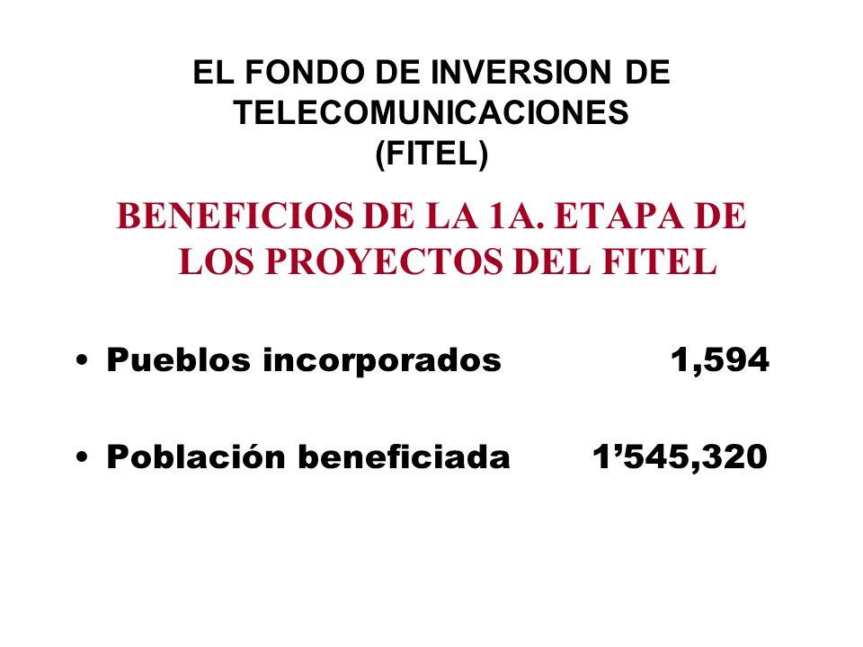 EL FONDO DE INVERSION DE TELECOMUNICACIONES (FITEL) BENEFICIOS DE LA 1A.