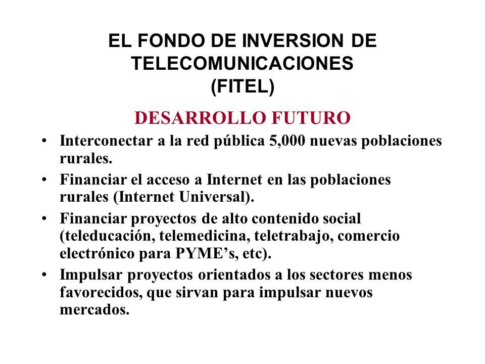 EL FONDO DE INVERSION DE TELECOMUNICACIONES (FITEL) DESARROLLO FUTURO Interconectar a la red pública 5,000 nuevas poblaciones rurales.
