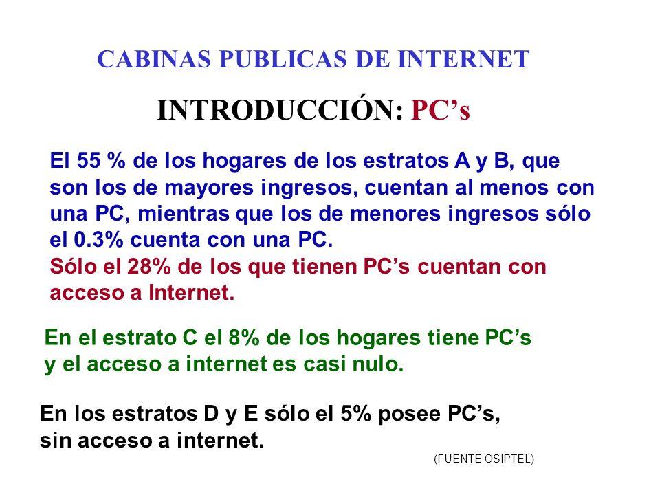 CABINAS PUBLICAS DE INTERNET INTRODUCCIÓN: PCs El 55 % de los hogares de los estratos A y B, que son los de mayores ingresos, cuentan al menos con una PC, mientras que los de menores ingresos sólo el 0.3% cuenta con una PC.