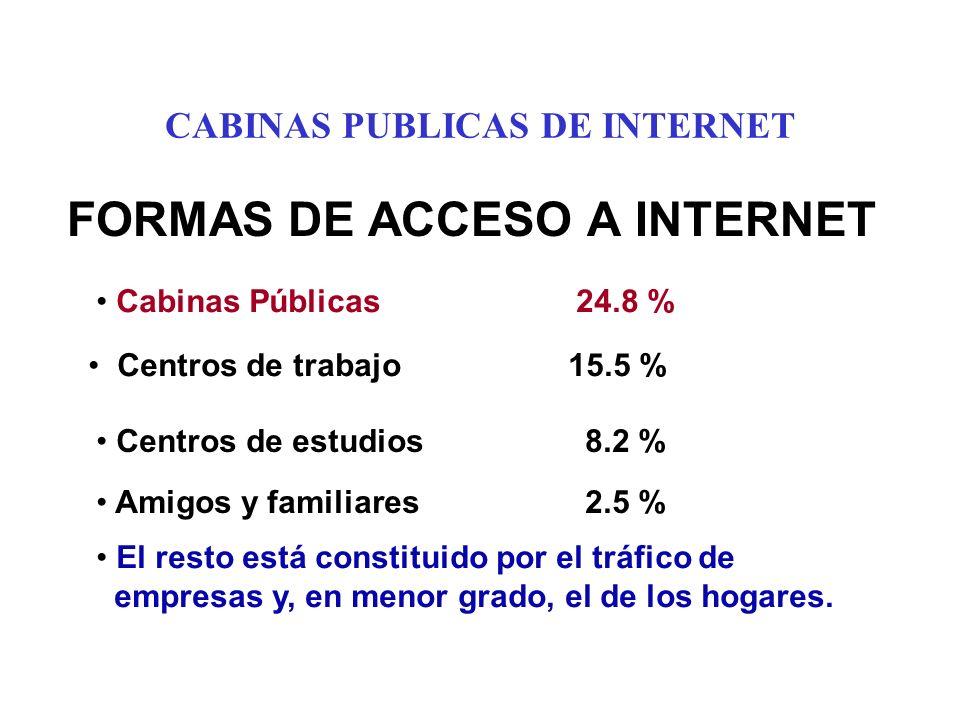 CABINAS PUBLICAS DE INTERNET FORMAS DE ACCESO A INTERNET Cabinas Públicas24.8 % Centros de trabajo15.5 % Centros de estudios 8.2 % Amigos y familiares 2.5 % El resto está constituido por el tráfico de empresas y, en menor grado, el de los hogares.