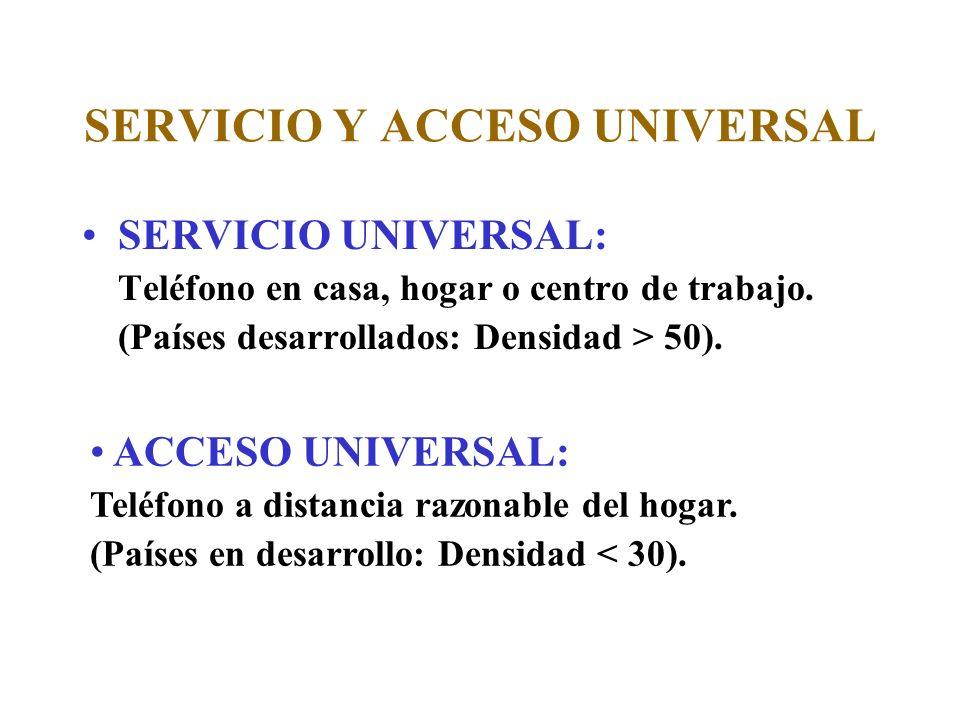SERVICIO Y ACCESO UNIVERSAL SERVICIO UNIVERSAL: Teléfono en casa, hogar o centro de trabajo.