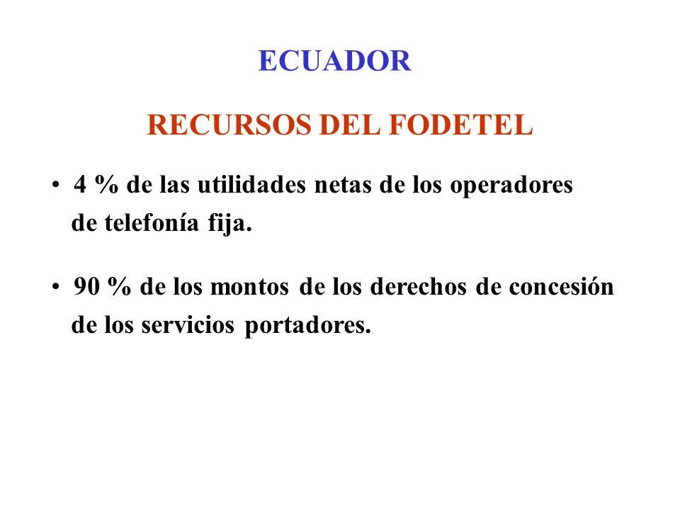 ECUADOR RECURSOS DEL FODETEL 4 % de las utilidades netas de los operadores de telefonía fija.