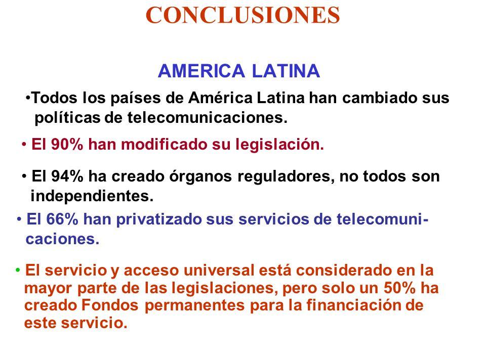 CONCLUSIONES AMERICA LATINA Todos los países de América Latina han cambiado sus políticas de telecomunicaciones.