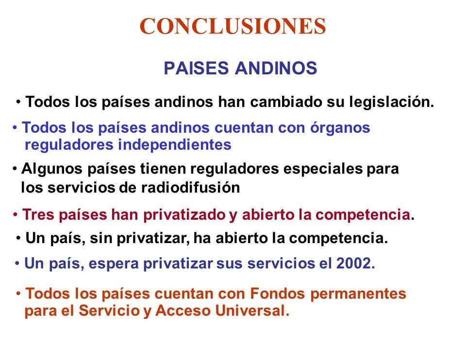 CONCLUSIONES PAISES ANDINOS Todos los países andinos han cambiado su legislación.