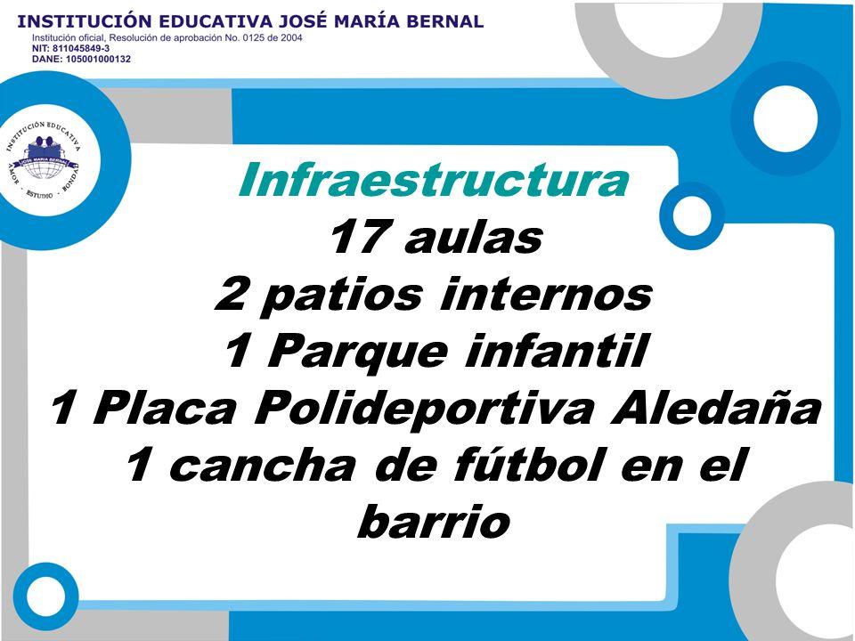 Infraestructura 17 aulas 2 patios internos 1 Parque infantil 1 Placa Polideportiva Aledaña 1 cancha de fútbol en el barrio