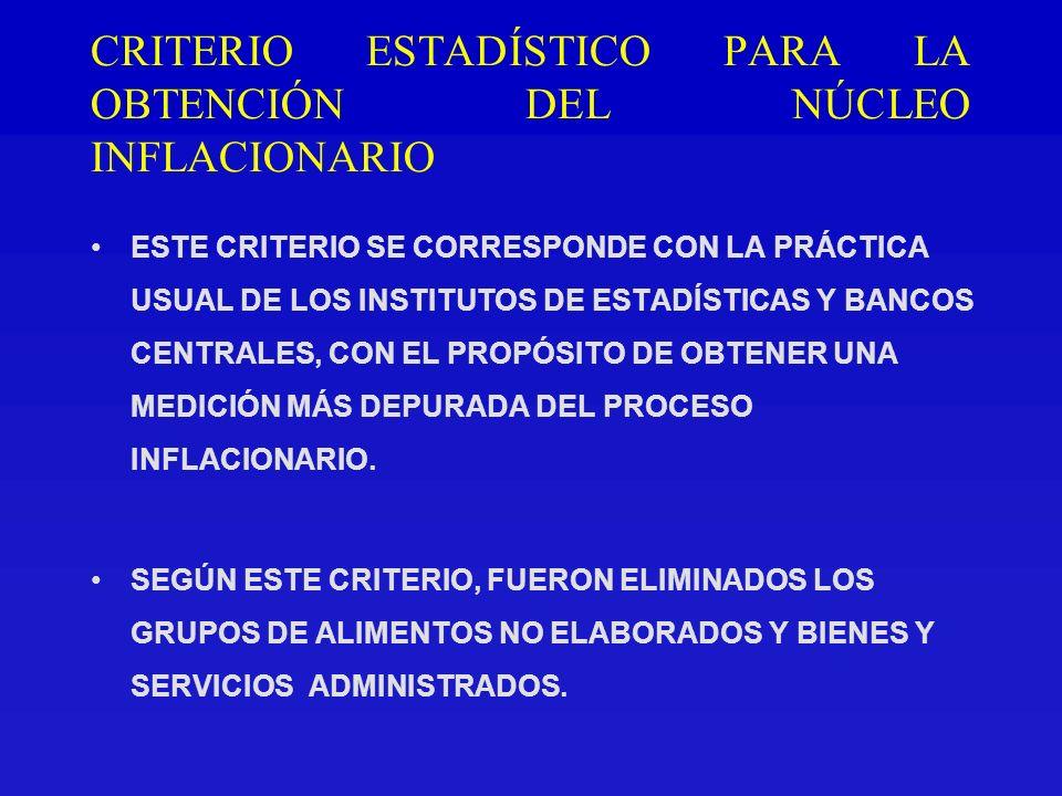 CRITERIO ESTADÍSTICO PARA LA OBTENCIÓN DEL NÚCLEO INFLACIONARIO BASADO EN LA DISTRIBUCIÓN DE FRECUENCIA DE LAS VARIACIONES MENSUALES DE PRECIOS DE LOS GRUPOS ANTERIORMENTE IDENTIFICADOS, ENTRE LOS AÑOS 1991 Y 1999, SE EXCLUYEN AQUELLOS PRODUCTOS CUYAS OSCILACIONES SE ENCUENTREN FUERA DEL 90% DE LA DISTRIBUCIÓN DE LAS VARIACIONES.