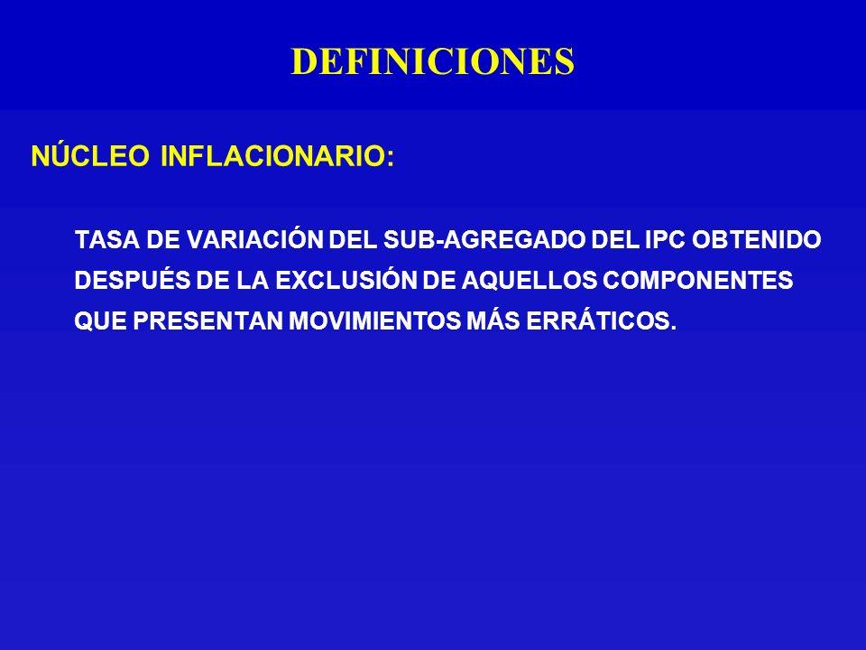 INDICE DE PRECIOS AL CONSUMIDOR Y NUCLEO INFLACIONARIO (Variaciones anualizadas)