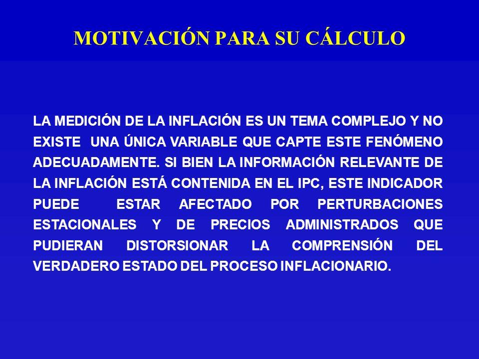 INDICE DE PRECIOS AL CONSUMIDOR CLASIFICADO POR AGRUPACIONES (Variaciones anualizadas)