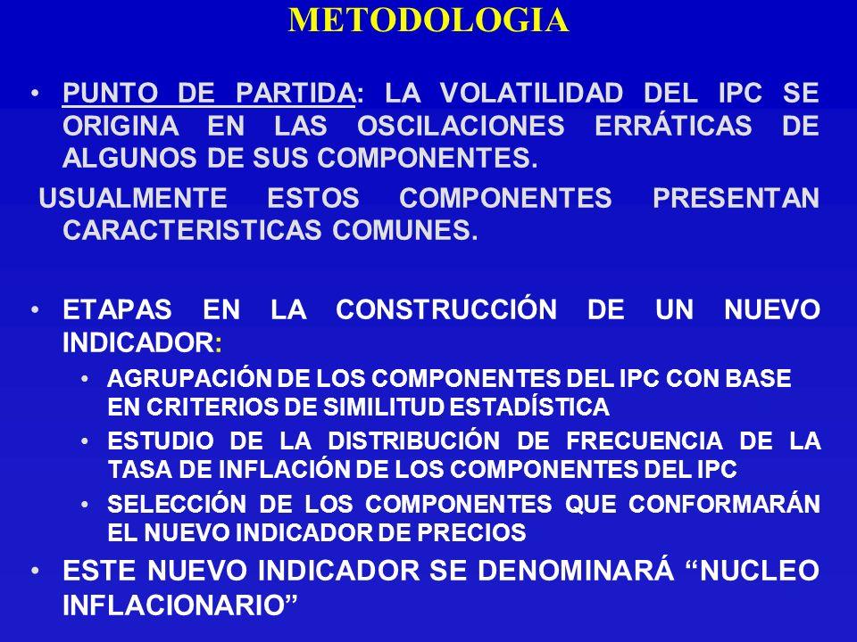 CARACTERÍSTICAS DEL NÚCLEO INFLACIONARIO FÁCIL COMPRENSIÓN E INTERPRETACIÓN SUJETO A ESCASAS REVISIONES VARIABILIDAD MENOR A LA DEL INDICE GENERAL OPORTUNIDAD A LARGO PLAZO NO SE DEBE DIFERENCIAR SIGNIFICATIVAMENTE DE LA INFLACIÓN ACUMULADA, TODA VEZ QUE SE DESCARTAN LAS FLUCTUACIONES DE CORTO PLAZO DEBIDO A FACTORES ADMINISTRATIVOS O ESTACIONALES.