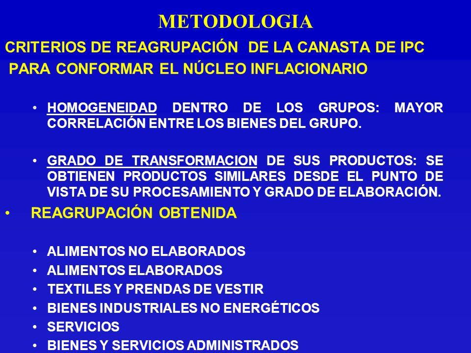 METODOLOGIA CRITERIOS DE REAGRUPACIÓN DE LA CANASTA DE IPC PARA CONFORMAR EL NÚCLEO INFLACIONARIO HOMOGENEIDAD DENTRO DE LOS GRUPOS: MAYOR CORRELACIÓN ENTRE LOS BIENES DEL GRUPO.