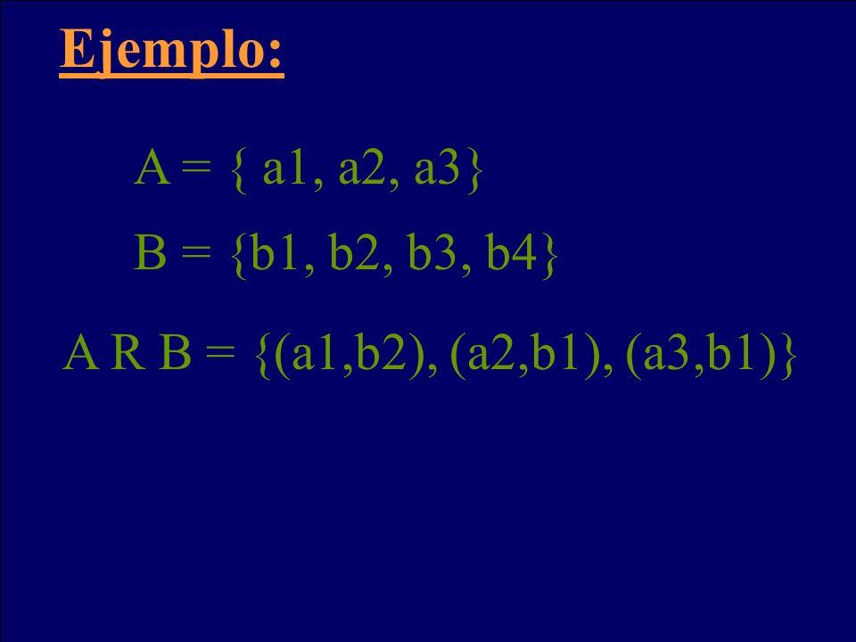 Ejemplo: A = { a1, a2, a3} B = {b1, b2, b3, b4} A R B = {(a1,b2), (a2,b1), (a3,b1)}