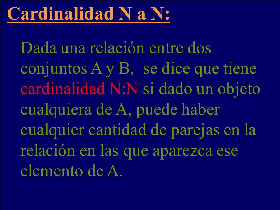 Cardinalidad N a N: Dada una relación entre dos conjuntos A y B, se dice que tiene cardinalidad N:N si dado un objeto cualquiera de A, puede haber cualquier cantidad de parejas en la relación en las que aparezca ese elemento de A.