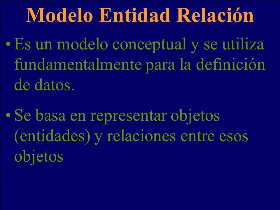 Modelo Entidad Relación Es un modelo conceptual y se utiliza fundamentalmente para la definición de datos. Se basa en representar objetos (entidades)