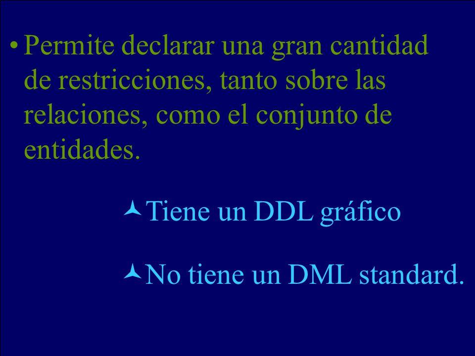 Permite declarar una gran cantidad de restricciones, tanto sobre las relaciones, como el conjunto de entidades. Tiene un DDL gráfico No tiene un DML s