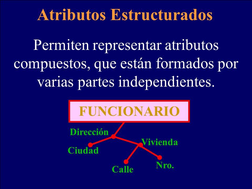 Atributos Estructurados Permiten representar atributos compuestos, que están formados por varias partes independientes. Dirección Ciudad Calle Nro. Vi