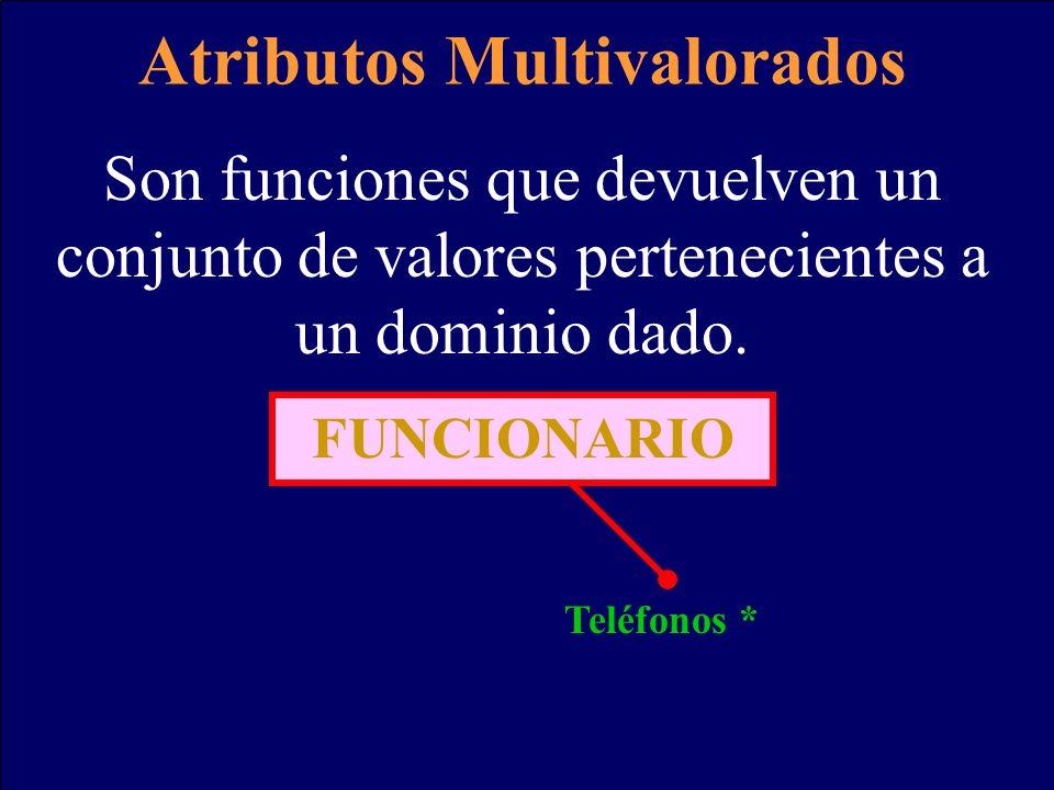 Atributos Multivalorados Son funciones que devuelven un conjunto de valores pertenecientes a un dominio dado. FUNCIONARIO Teléfonos *