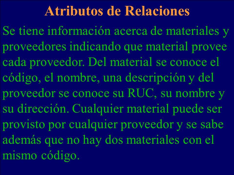 Atributos de Relaciones Se tiene información acerca de materiales y proveedores indicando que material provee cada proveedor. Del material se conoce e