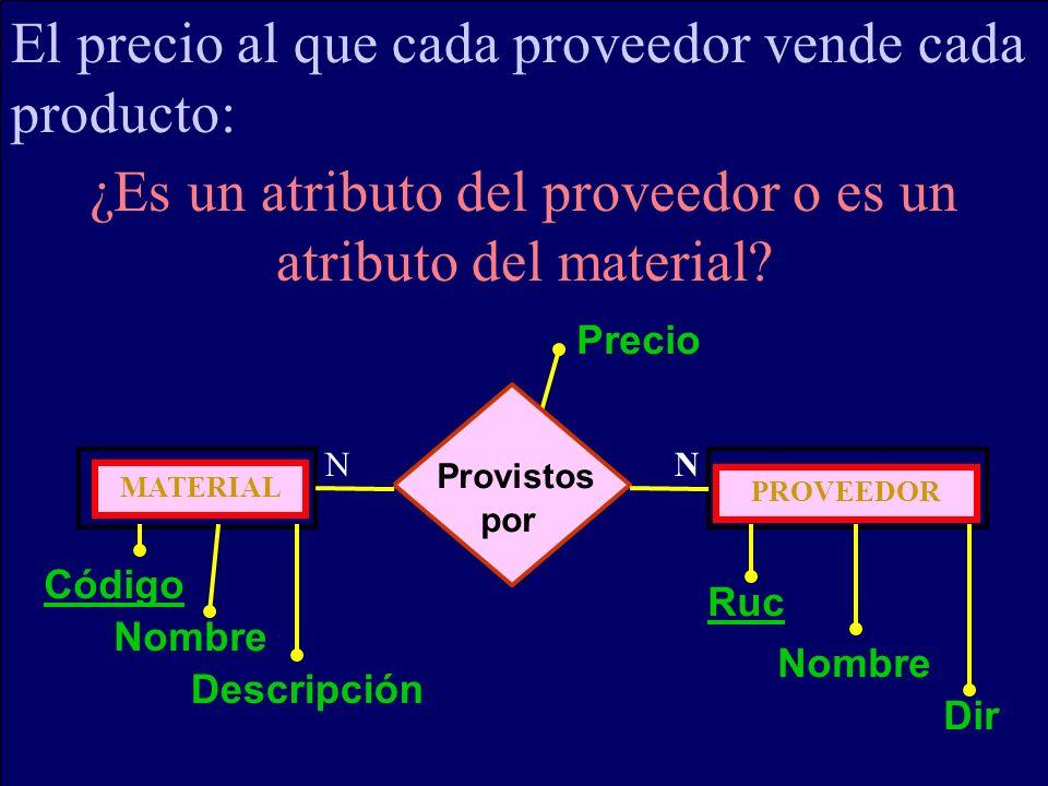 ¿Es un atributo del proveedor o es un atributo del material? El precio al que cada proveedor vende cada producto: Precio MATERIAL Descripción Nombre P