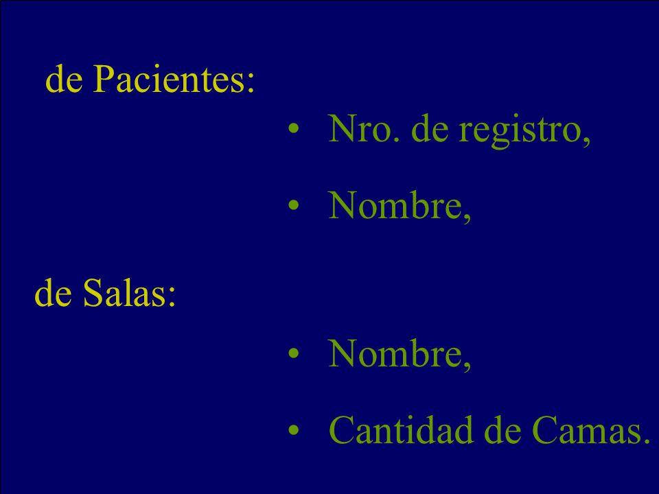 de Pacientes: Nro. de registro, Nombre, Cantidad de Camas. de Salas: