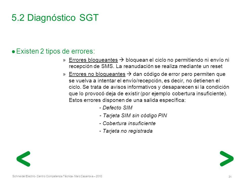 Schneider Electric 31 - Centro Competencia Técnica- Marc Casanova – 2010 5.2 Diagnóstico SGT Existen 2 tipos de errores: »Errores bloqueantes bloquean el ciclo no permitiendo ni envío ni recepción de SMS.