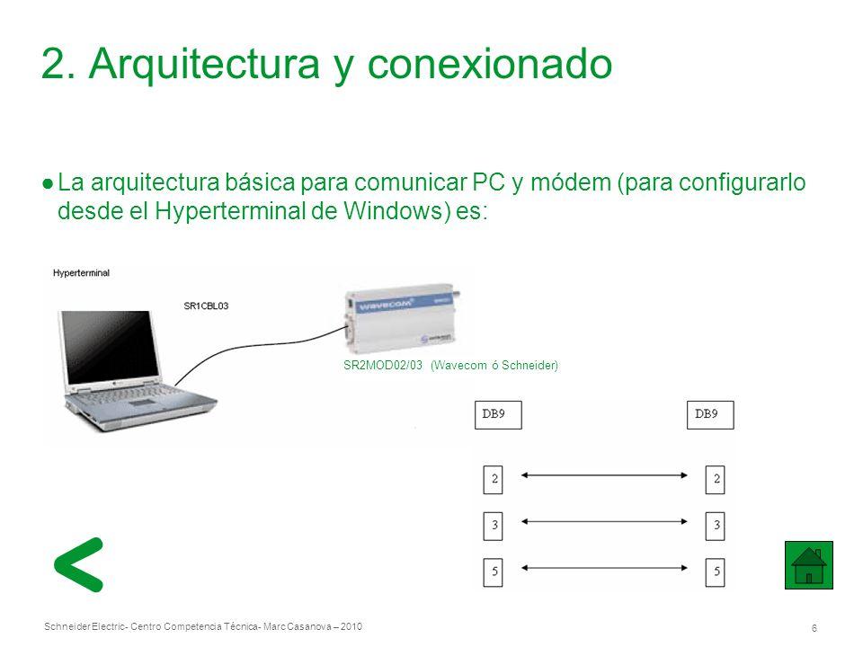 Schneider Electric 6 - Centro Competencia Técnica- Marc Casanova – 2010 La arquitectura básica para comunicar PC y módem (para configurarlo desde el Hyperterminal de Windows) es: 2.