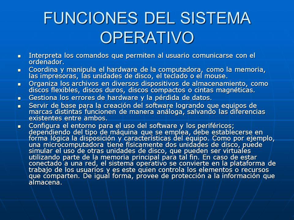FUNCIONES DEL SISTEMA OPERATIVO Interpreta los comandos que permiten al usuario comunicarse con el ordenador. Interpreta los comandos que permiten al