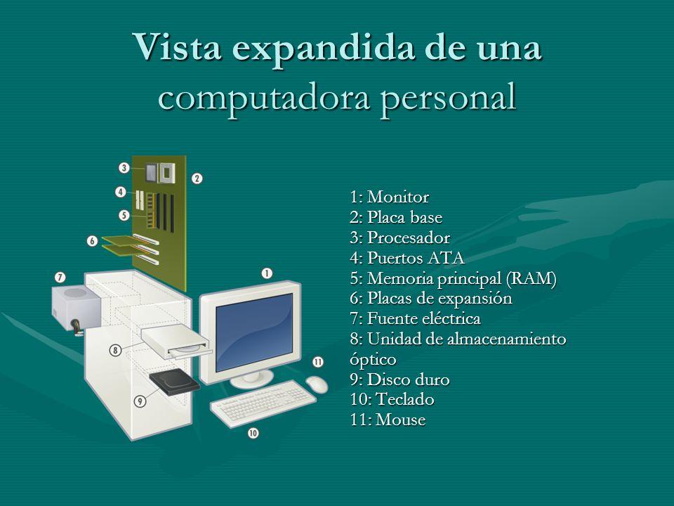 Vista expandida de una computadora personal 1: Monitor 2: Placa base 3: Procesador 4: Puertos ATA 5: Memoria principal (RAM) 6: Placas de expansión 7: