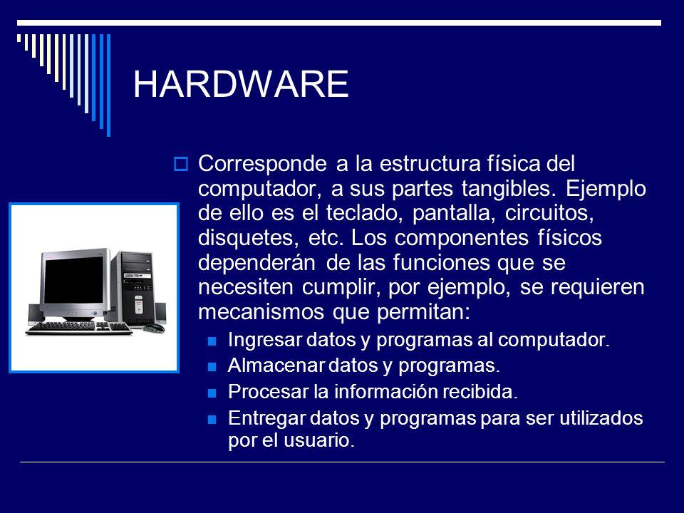 HARDWARE Corresponde a la estructura física del computador, a sus partes tangibles. Ejemplo de ello es el teclado, pantalla, circuitos, disquetes, etc