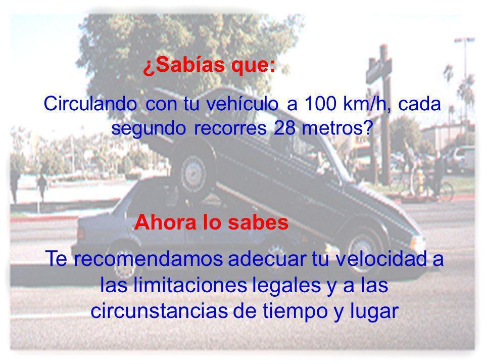 ¿Sabías que: Circulando con tu vehículo a 100 km/h, cada segundo recorres 28 metros? Ahora lo sabes Te recomendamos adecuar tu velocidad a las limitac