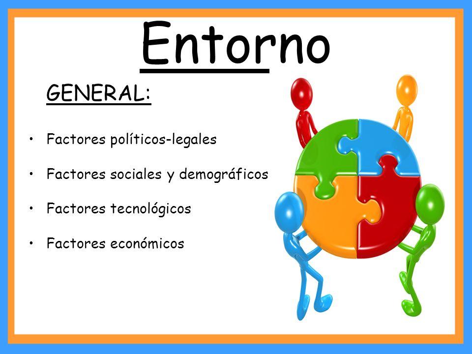 Entorno GENERAL: Factores políticos-legales Factores sociales y demográficos Factores tecnológicos Factores económicos