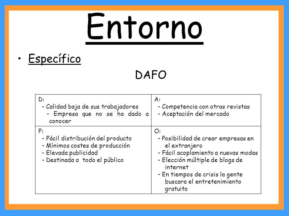 Entorno Específico DAFO D: - Calidad baja de sus trabajadores - Empresa que no se ha dado a conocer A: - Competencia con otras revistas - Aceptación d