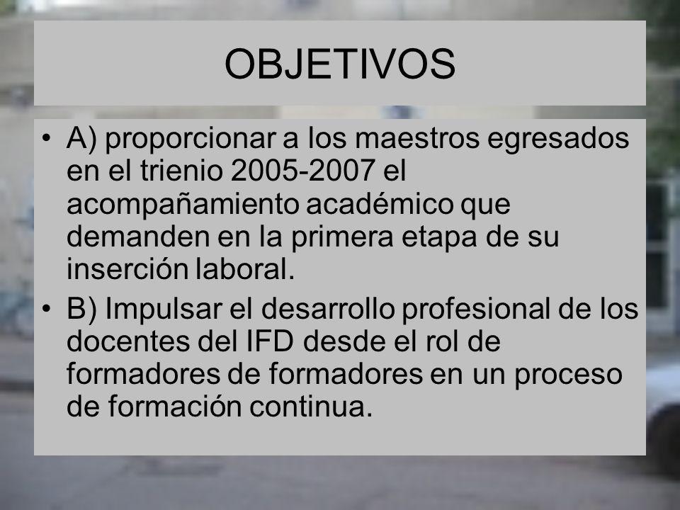 OBJETIVOS A) proporcionar a los maestros egresados en el trienio 2005-2007 el acompañamiento académico que demanden en la primera etapa de su inserción laboral.