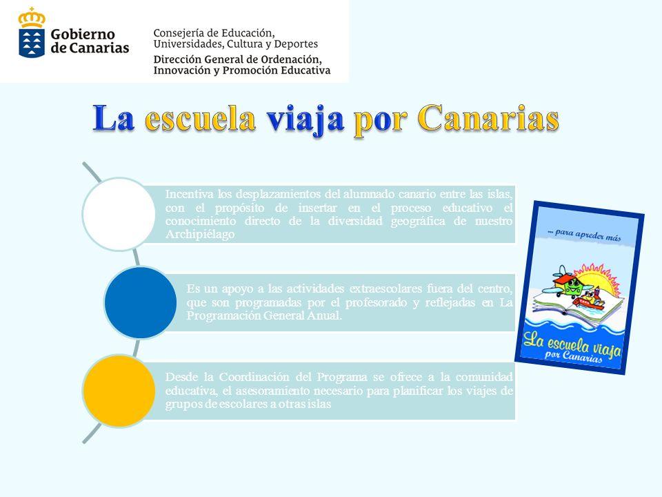 Incentiva los desplazamientos del alumnado canario entre las islas, con el propósito de insertar en el proceso educativo el conocimiento directo de la