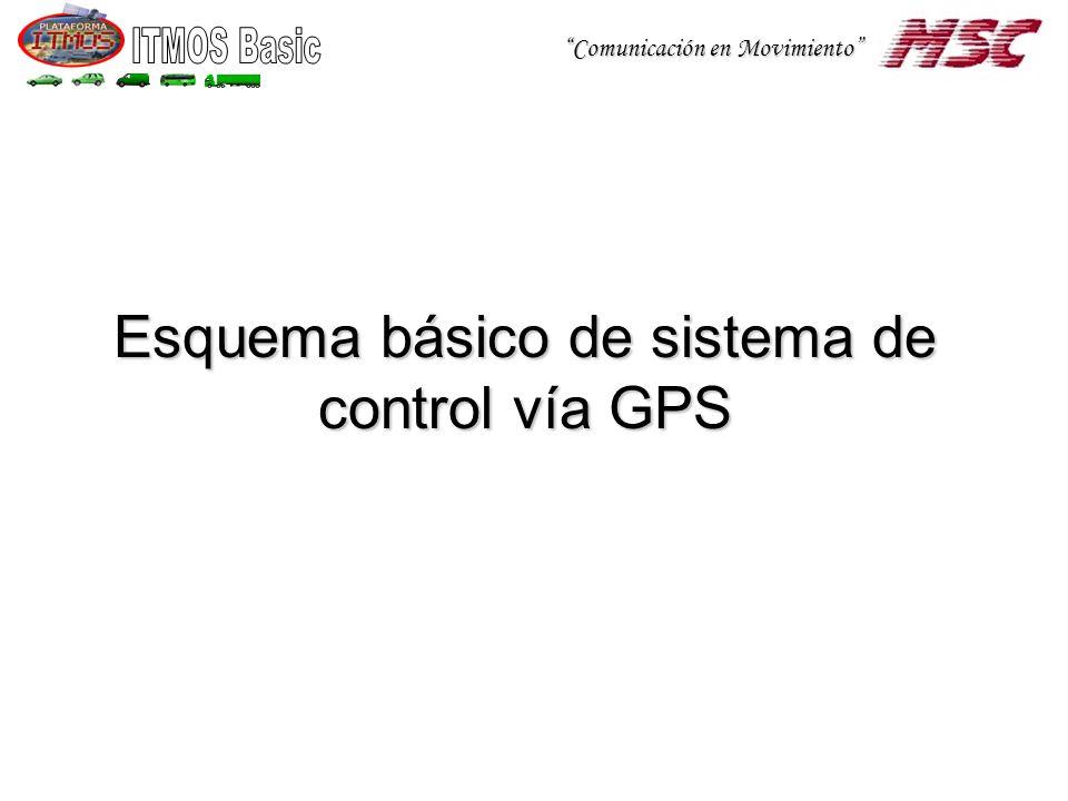 Comunicación en Movimiento Esquema básico de sistema de control vía GPS